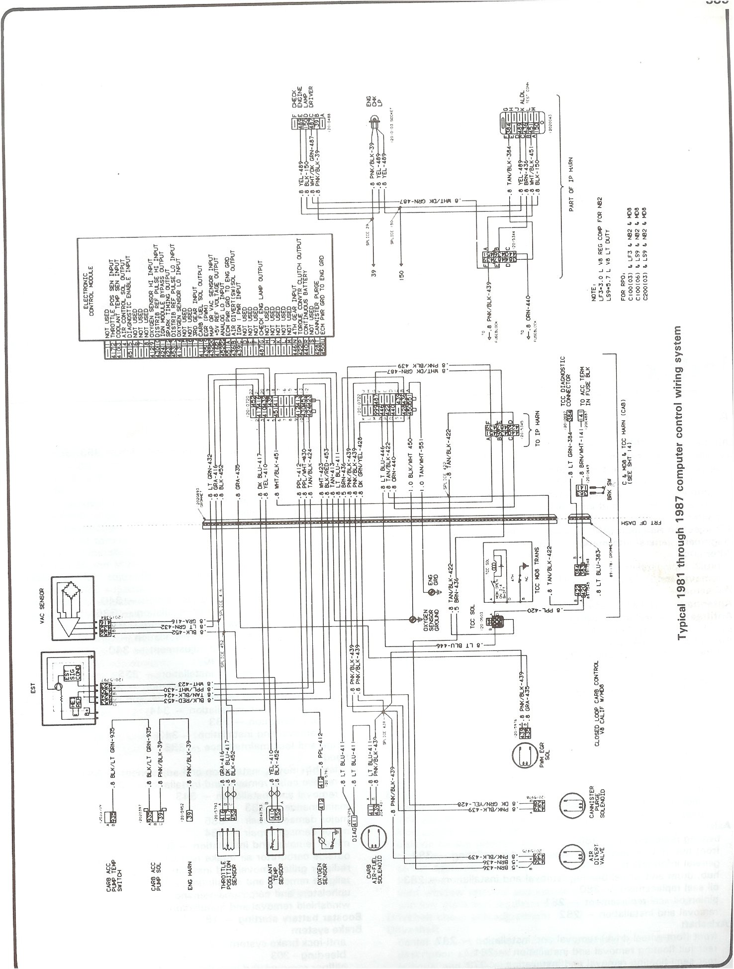 Complete 73 87 Wiring Diagrams Camaro 1987 Cooling Fan Diagram 81 Computer Control